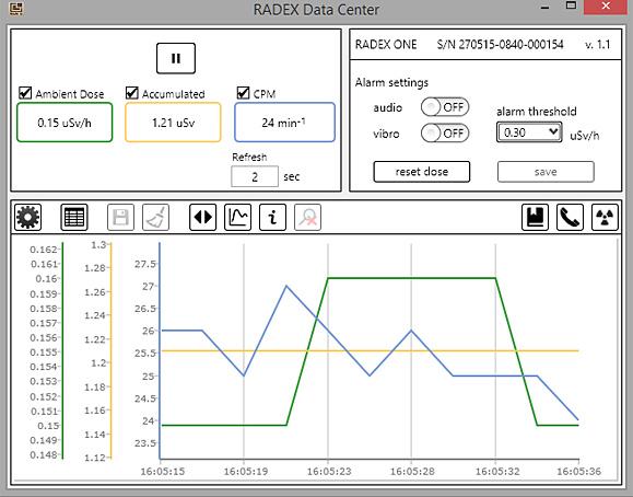Radex ONE software